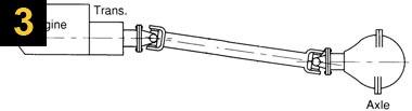 Και εδώ έχουμε σωστή διάταξη άξονα με μονούς σταυρούς και στα δύο άκρα του. Οι γωνίες όμως λειτουργίας των σταυρών είναι σχετικά μεγάλες, κοντά στη μέγιστη γωνία λειτουργίας τους. Όπου τέτοιες γωνίες είναι απαραίτητες προτιμάται άξονας με διπλό σταυρό (double cardan joint ή double cv) σαν αυτόν του σχήματος 5, για μεγαλύτερη αντοχή και διάρκεια ζωής.